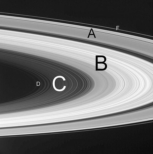 Saturnus_ringensysteem